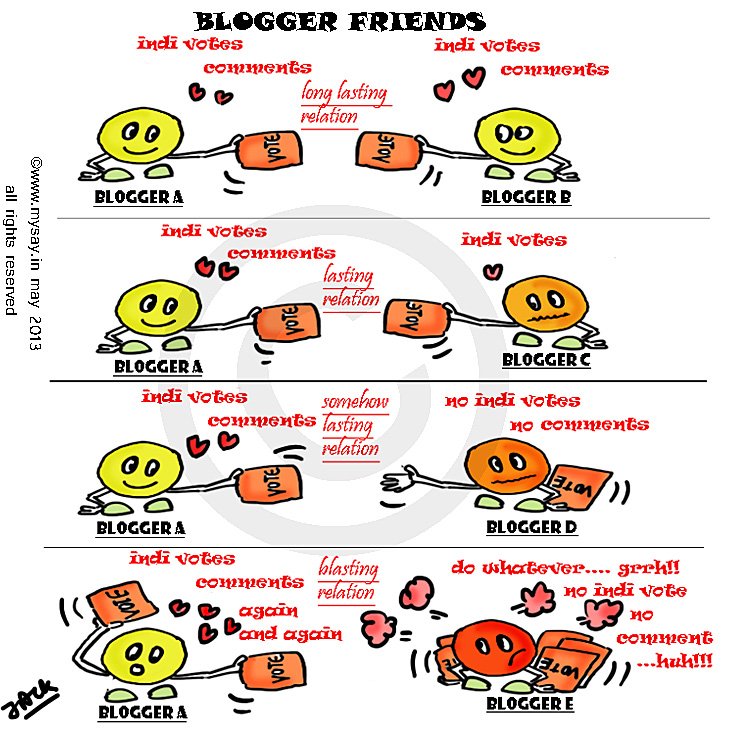 indiblogger.in,blogger cartoon,votes,co blogger,mysay.in,type of bloggers