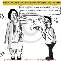 Congress disrespecting poor-Mayawati