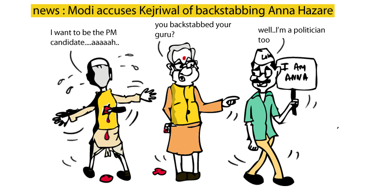 modi cartoon,arvind kejriwal funny,advani funny,mysay.in , political cartoons,
